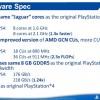 В Сеть утекли документы, касающиеся консоли PS4 Neo. Количество потоковых процессоров GPU увеличено вдвое