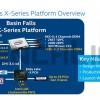 Вместе с новой платформой Intel для энтузиастов Basin Falls дебютирует и новый процессорный разъем — LGA 2066