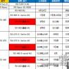 3D-карта AMD Radeon RX 470 будет представлена 4 августа, AMD Radeon RX 460 — несколько позже