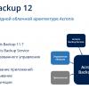 Acronis Backup 12 — мы строили, строили и наконец построили