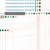 Распределенное выполнение Python-задач с использованием Apache Mesos. Опыт Яндекса