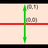 OpenGL-Tutorial. Урок 2. Первый треугольник