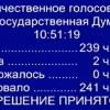 Персональный рейтинг депутатов каждому при помощи JavaScript и браузера Chrome