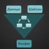 Генератор конфигураций для сетевого оборудования и не только