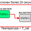 Конечные автоматы в среде динамического моделирования SimInTech