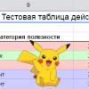 Генерируем красивую Google-таблицу из своей программы (используя Google Sheets API v4)