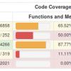 Изменения в CleverStyle Framework 5