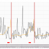 Искусство прогнозирования в системе SAP F&R для управления запасами