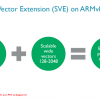 ARM представила расширение Scalable Vector Extension для архитектуры ARMv8-A