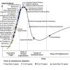 Три тренда на будущие 5 лет: революция платформ, умные машины и «человекоцентричность» технологий