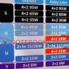 В семейство процессоров для ноутбуков Intel Kaby Lake ULV войдут четырехъядерные модели