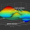 Алгоритм Левенберга — Марквардта для нелинейного метода наименьших квадратов и его реализация на Python