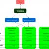 Настройка MongoDB ShardedCluster с X.509 аутентификацией