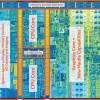 Процессоры Intel и AMD следующего поколения не будут поддерживать Windows 7 и 8-8.1
