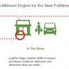 Oracle приобретает компанию LogFire