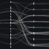 Что такое свёрточная нейронная сеть