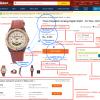 Создание продающих сайтов с помощью STM модели