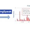 Анализ данных с электросчетчика Eastron SDM220 средствами ThingSpeak