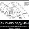 Ключевые навыки успешной Agile-команды или как сделать так, чтобы Agile заработал?
