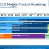 Новая дорожная карта Intel рассказывает о выходе процессоров до 2019 года