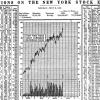 Когда графики стали популярными?