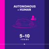 Глава Lyft утверждает, что самоуправляемые автомобили будут осуществлять большинство перевозок уже к 2025 году