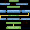Автоматизация работы ИТ-службы