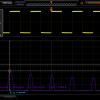 Автоматизация измерения коэффициента гармоник генератора с помощью цифрового осциллографа и MATLAB