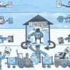 Основы компьютерных сетей. Тема №3. Протоколы нижних уровней (транспортного, сетевого и канального)