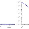 Распределение биткоинов тоже подчиняется степенному закону