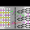 Литий-ионные и литий-полимерные аккумуляторы: маркетинговые уловки и распространенные ошибки