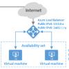 IPv6 в Microsoft Azure