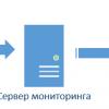 Малодокументированные особенности IBM Tivoli Monitoring