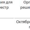 IP-адрес удостоверяющего центра Digicert внесен в реестр запрещенных сайтов