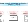 Как МТС строит публичные Wi-Fi-сети для бизнеса с идентификацией пользователей