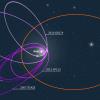 Наклон оси вращения Солнца может быть объяснен влиянием неоткрытой планеты Солнечной системы