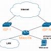 MikroTik. Правильный dst nat при использовании 2-х и более провайдеров