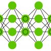 [ В закладки ] Зоопарк архитектур нейронных сетей. Часть 1