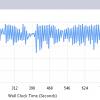 Ускорение библиотеки HeatonResearchNeural (нейросети) в 30 раз