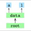 Как работает Git