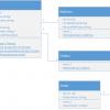 Repository Pattern via CSLA .NET
