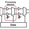 Toshiba представила нейроморфный процессор с низким энергопотреблением