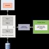 Технологии хранения данных VMware vSphere 6. Часть 2.1 – New School: SPBM и VAIO