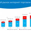 АКИТ: Если ввести НДС для зарубежного e-commerce, то к 2020 году бюджет получит 439 млрд рублей