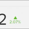 Победа Трампа: фондовые рынки падают, биткоин и золото растут