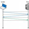 Протокол QUIC: переход Web от TCP к UDP