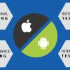 Тестирование мобильных приложений: интервью с Dan Cuellar (Appium)