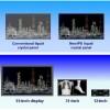 Специалисты Panasonic создали дисплей IPS с контрастностью более 1 000 000:1
