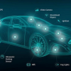MediaTek рассказала о своих планах на автомобильный сегмент