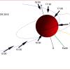 ЕКА и Роскосмос опубликовали первые результаты научных наблюдений «ЭкзоМарс-2016»